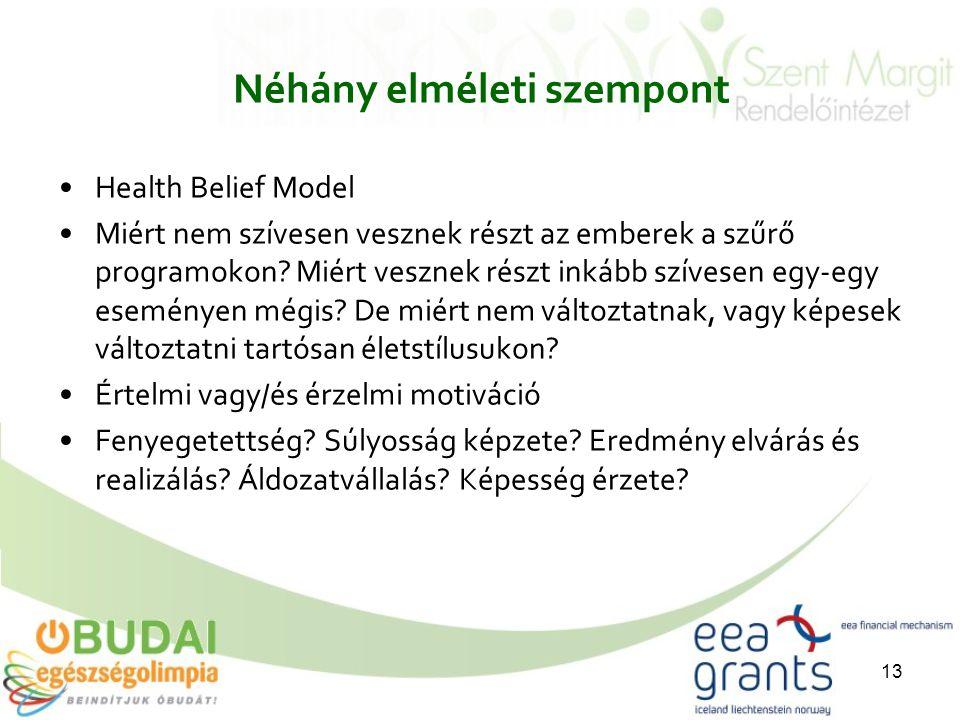 13 Néhány elméleti szempont Health Belief Model Miért nem szívesen vesznek részt az emberek a szűrő programokon.