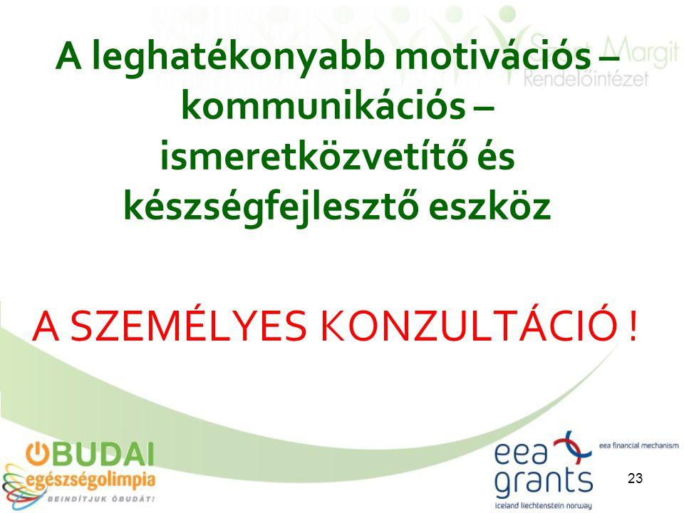 23 A leghatékonyabb motivációs – kommunikációs – ismeretközvetítő és készségfejlesztő eszköz A SZEMÉLYES KONZULTÁCIÓ !