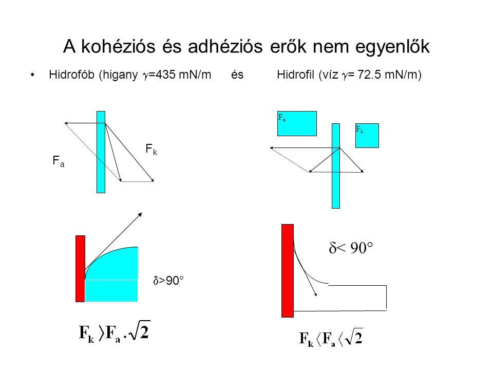 Eötvös Loránd törvénye ahol  =Felületi feszültség, V= térfogat  = konstans,  = T k - T, a kritikus hőmérséklet és T hőmérséklet különbsége t°C    -8771673.14069.5 -576.41873.15067.9 078.62272.76066.2 674.52572.07064.4 1074.23071.210058.9