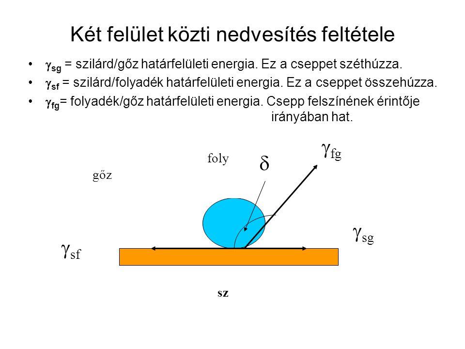  peremszög Felszíni munkacsökkenéshez tartozó szabadentalpia, lehet Ha  = 0°akkor  G = 2.