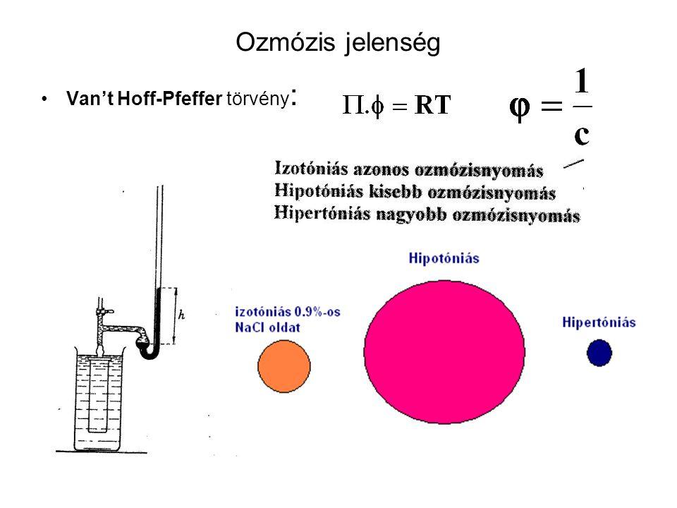 Ozmózis jelenség Van't Hoff-Pfeffer törvény :