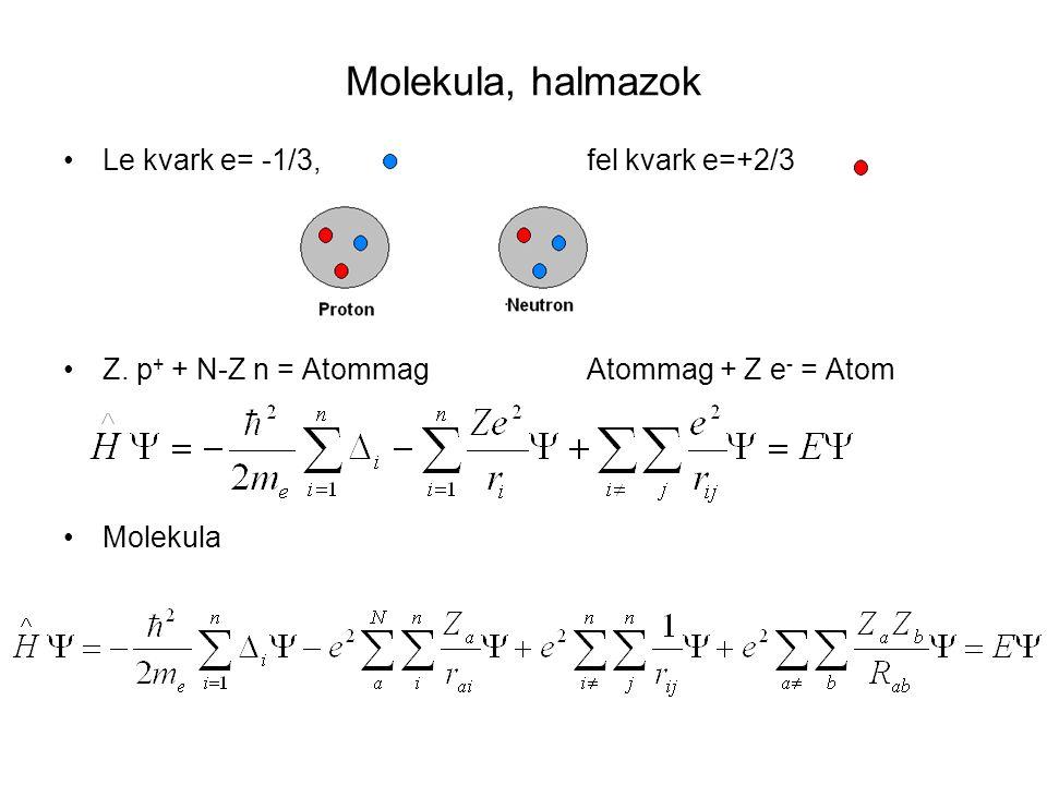 Molekula, halmazok Le kvark e= -1/3, fel kvark e=+2/3 Z. p + + N-Z n = Atommag Atommag + Z e - = Atom Molekula