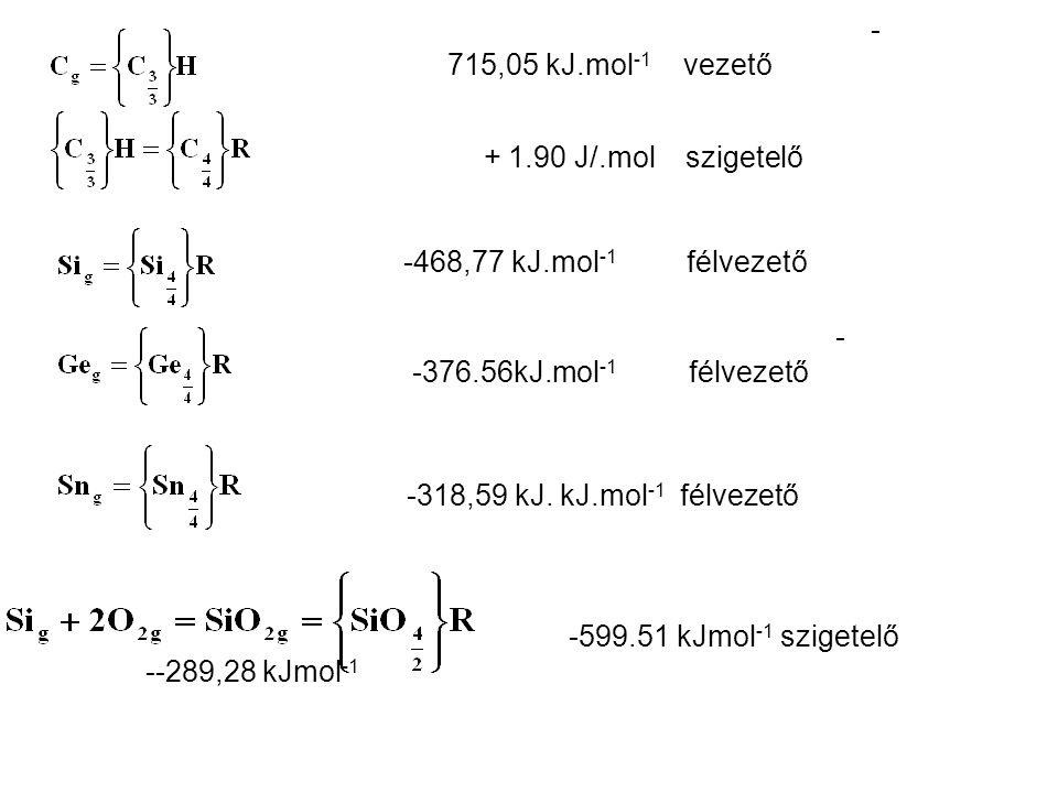 - 715,05 kJ.mol -1 vezető + 1.90 J/.mol szigetelő -468,77 kJ.mol -1 félvezető - -376.56kJ.mol -1 félvezető -318,59 kJ. kJ.mol -1 félvezető -599.51 kJm