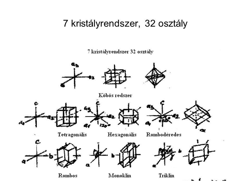 Kristályrendszer II Köbös a= b = c  =  =  = 90° Kősó NaCl Tetragonális a =b  c  =  =  = 90° Ón (Sn) Romboéderes a = b = c  =  =   90° Dolomit Hexagonális a =b  c  =  = 90°,  =120° grafit Rombos a  b  c  =  =  = 90° BaSO 4 Monoklin a  b  c  =  = 90°,   90° Gipsz Triklin a  b  c    Cu(OH 2 ) 4.SO 4.H 2 O