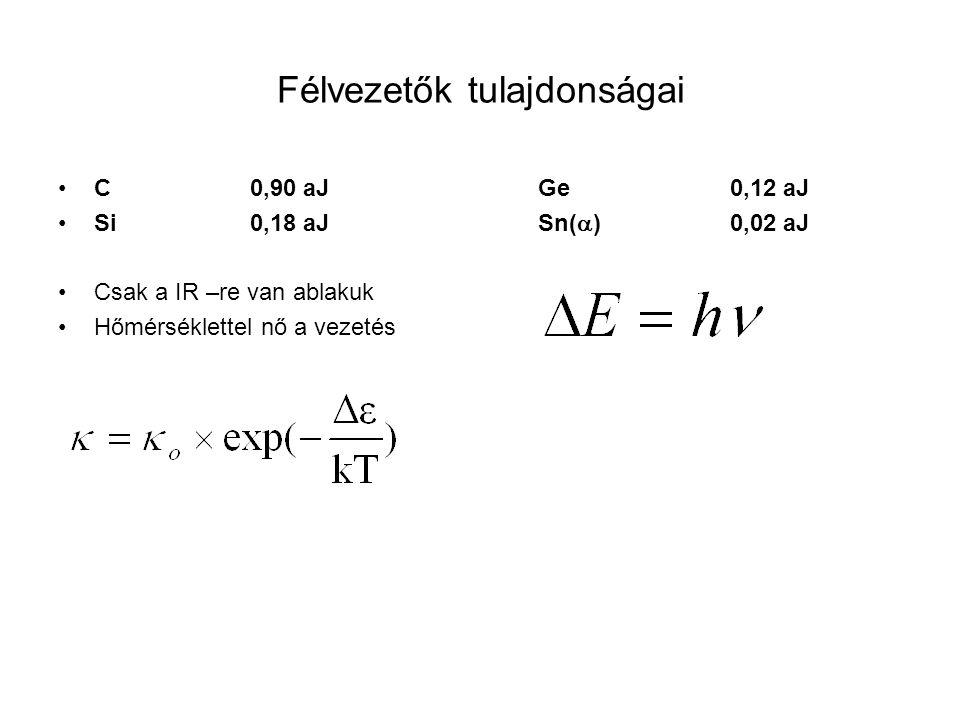 Intriszk, n és p - vezetés Informatika: félvezetők alkalmazása tette lehetővé.