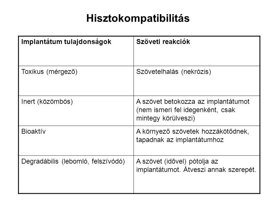 Biokompatibilitást befolyásoló tényezők AnyagKémiai tulajdonság Felületi kémiai tulajdonság Felületi érdesség, símasság Felületi töltésállapot Kémiai stabilitás Kémiai bomlástermékek Bomlás termékek fizikai tulajdonságai Az eszközMéret Alak (geometria) Mechanikai tulajdonságok A befogadó testszövetek ill.