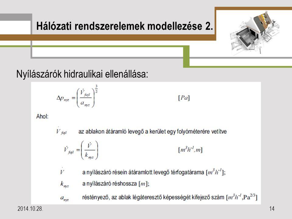 Hálózati rendszerelemek modellezése 2. Nyílászárók hidraulikai ellenállása: 2014.10.28.14