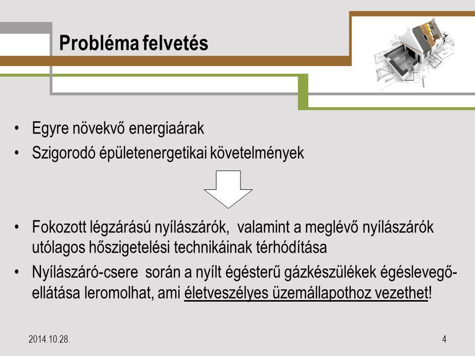 Célkitűzések A belső tér levegőellátását befolyásoló hatások tanulmányozása Az épület körül és a belső terekben kialakuló nyomásviszonyok és levegőforgalom modellezése A kidolgozott modell felhasználásával jellemző épülettípusokra számítások elvégzése Épület körül kialakuló nyomásviszonyok modellezése – az égéstermék-elvezető berendezés kitorkollás kialakítás feltételeinek (MSZ 845:2012) vizsgálata A modellezés eredményeinek összehasonlítása méréses vizsgálatok eredményeivel 2014.10.28.5