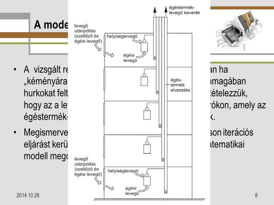 """A modell alapgondolata A vizsgált rendszer első ránézésre sugaras, azonban ha """"kéményáramkör"""" modellt vesszük alapul, az már önmagában hurkokat feltét"""