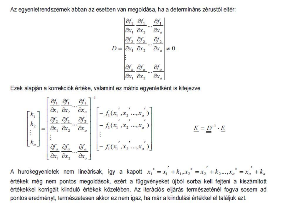 Matematikai háttér Elsőként a vizsgált hálózatot leíró gráfot szükséges felvenni, ez ágak ból (esetemben valós és képzelt légvezetési elemeknek felelt