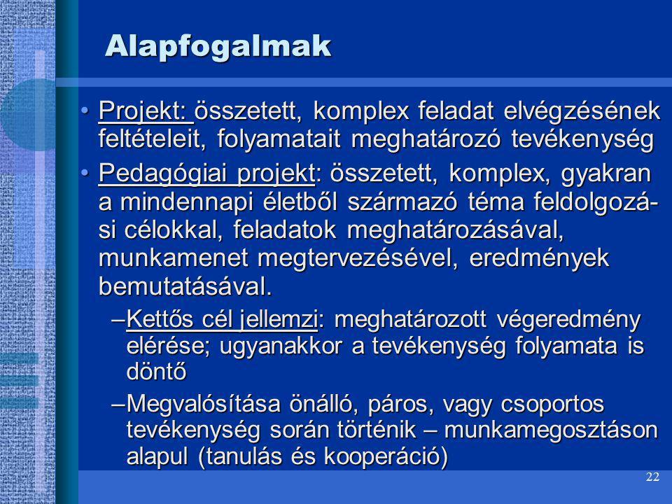 22 Alapfogalmak Projekt: összetett, komplex feladat elvégzésének feltételeit, folyamatait meghatározó tevékenységProjekt: összetett, komplex feladat e