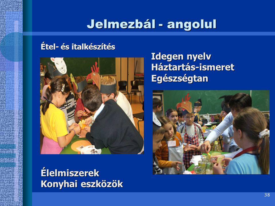 38 Jelmezbál - angolul Étel- és italkészítés Idegen nyelv Háztartás-ismeretEgészségtan Élelmiszerek Konyhai eszközök