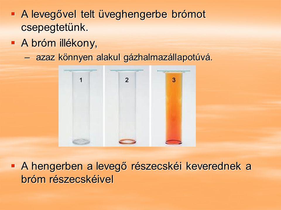  A levegővel telt üveghengerbe brómot csepegtetünk.  A bróm illékony, – azaz könnyen alakul gázhalmazállapotúvá.  A hengerben a levegő részecskéi k