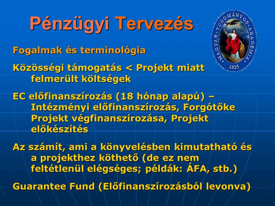 Pénzügyi Tervezés Fogalmak és terminológia Közösségi támogatás < Projekt miatt felmerült költségek EC előfinanszírozás (18 hónap alapú) – Intézményi e