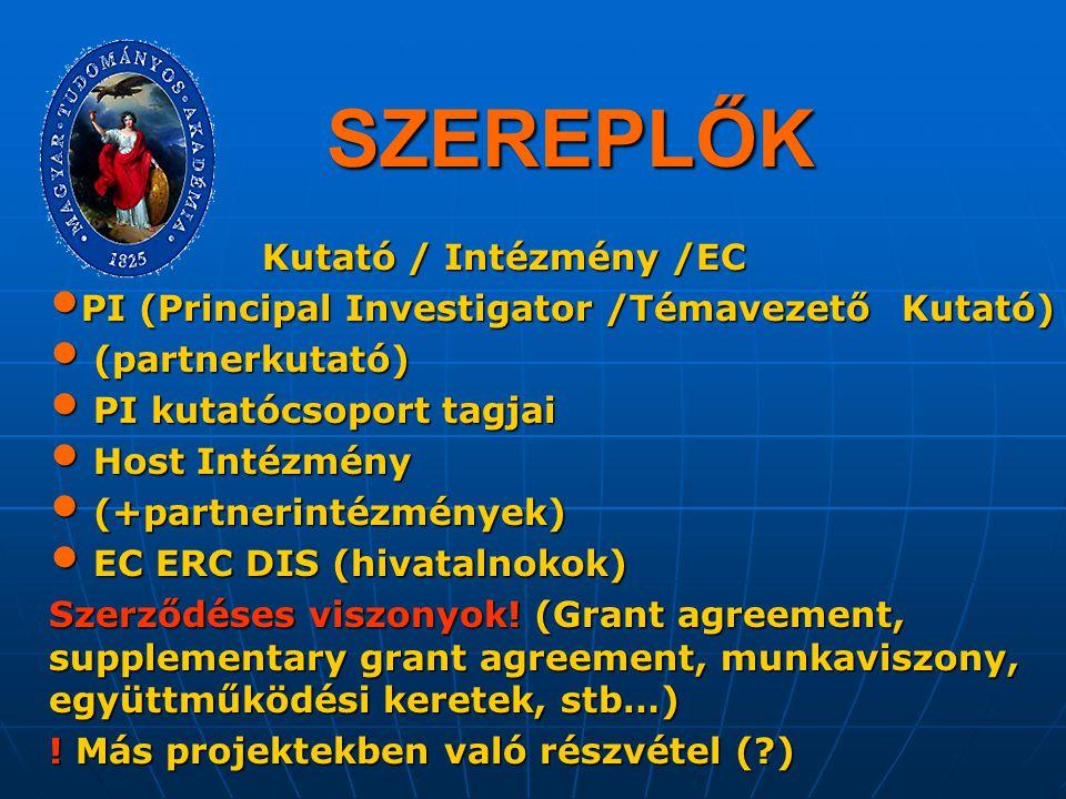 SZEREPLŐK Kutató / Intézmény /EC PI (Principal Investigator /Témavezető Kutató) PI (Principal Investigator /Témavezető Kutató) (partnerkutató) (partne