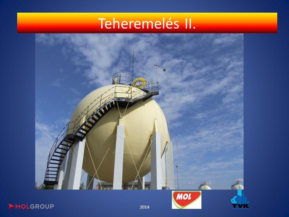 Teheremelés II. 2014