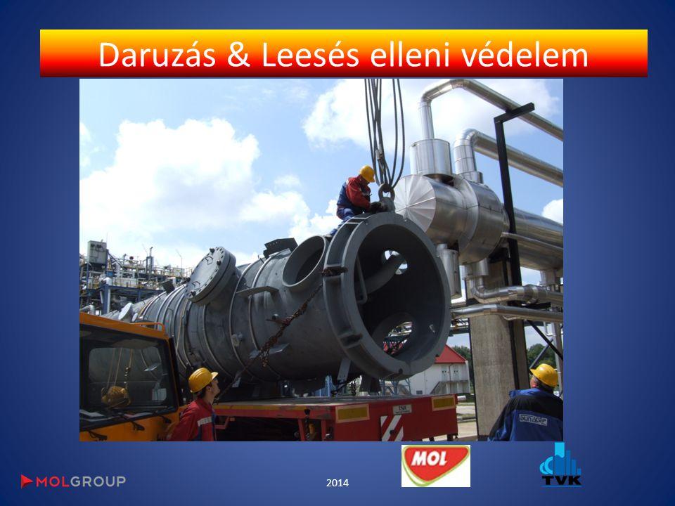 Daruzás & Leesés elleni védelem 2014