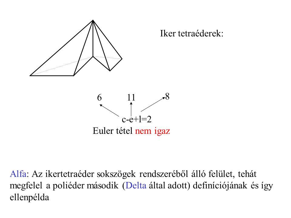 Iker tetraéderek: c-e+l=2 Euler tétel nem igaz 611 8 Alfa: Az ikertetraéder sokszögek rendszeréből álló felület, tehát megfelel a poliéder második (Delta által adott) definíciójának és így ellenpélda