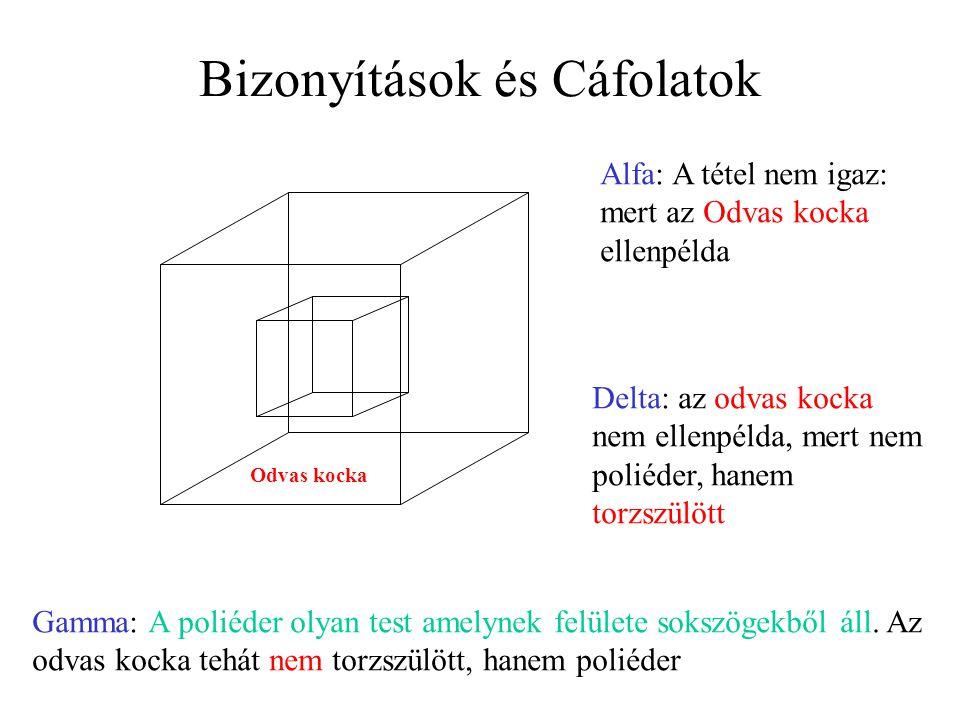 Bizonyítások és Cáfolatok Alfa: A tétel nem igaz: mert az Odvas kocka ellenpélda Delta: az odvas kocka nem ellenpélda, mert nem poliéder, hanem torzszülött Gamma: A poliéder olyan test amelynek felülete sokszögekből áll.