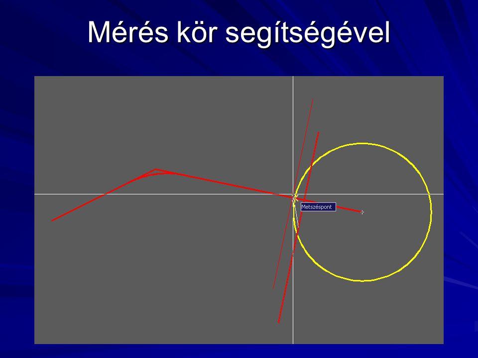 Mérés kör segítségével