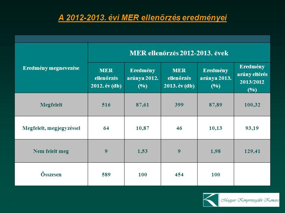 7 A 2012-2013. évi MER ellenőrzés eredményei Eredmény megnevezése MER ellenőrzés 2012-2013.