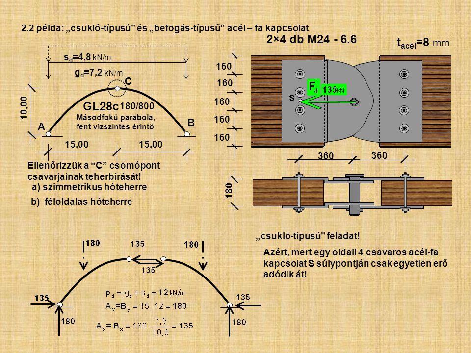 t acél =8 mm 2×4 db M24 - 6.6 360 160 Ellenőrizzük a C csomópont csavarjainak teherbírását.