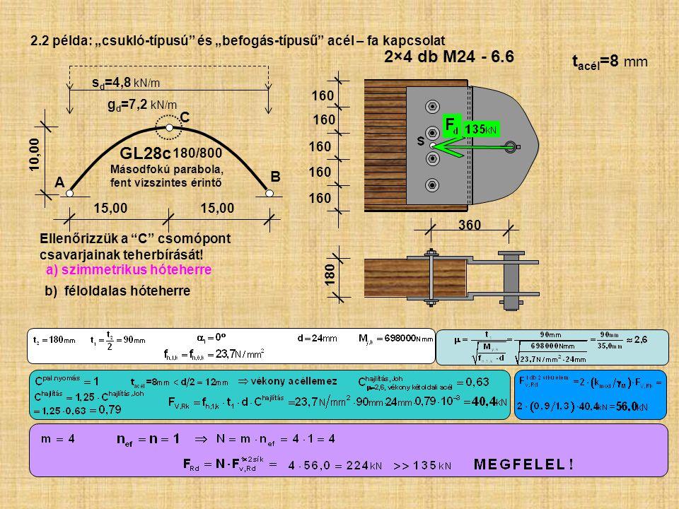 A B C Másodfokú parabola, fent vízszintes érintő 15,00 10,00 t acél =8 mm 2×4 db M24 - 6.6 180/800 GL28c 160 g d =7,2 kN/m s d =4,8 kN/m 360 Ellenőrizzük a C csomópont csavarjainak teherbírását.