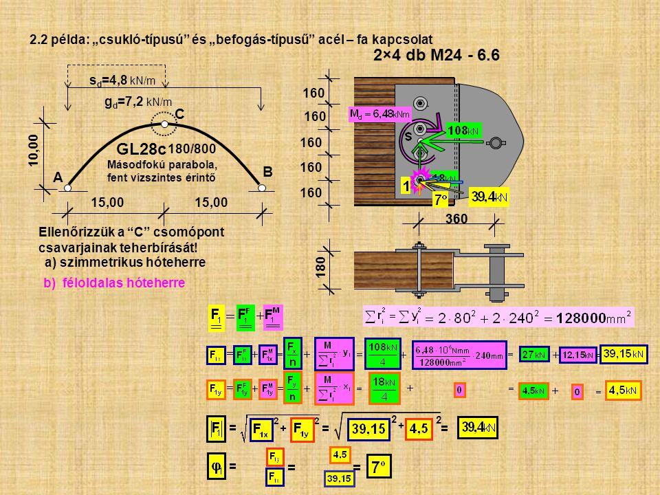 360 A B C Másodfokú parabola, fent vízszintes érintő g d =7,2 kN/m s d =4,8 kN/m 15,00 10,00 2×4 db M24 - 6.6 360 180/800 GL28c 160 Ellenőrizzük a C csomópont csavarjainak teherbírását.
