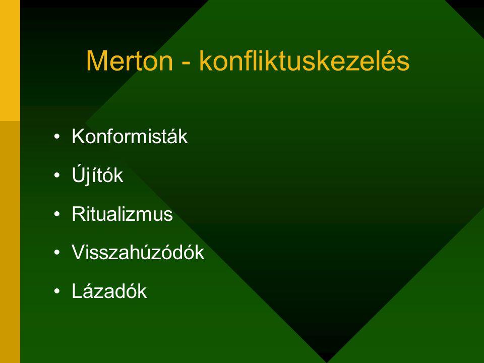 Merton - konfliktuskezelés Konformisták Újítók Ritualizmus Visszahúzódók Lázadók