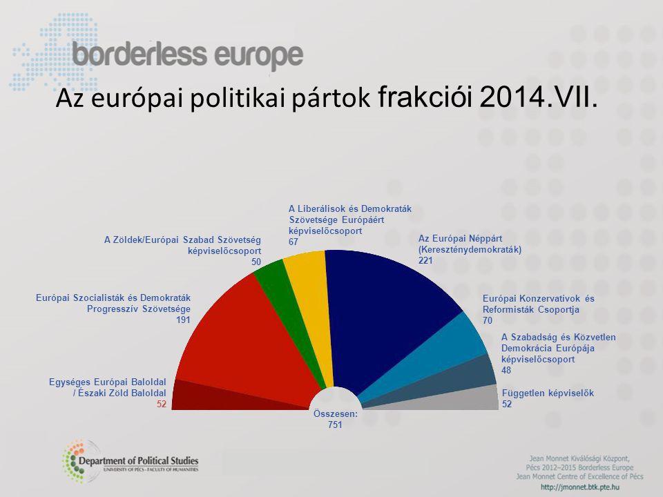 Az európai politikai pártok frakciói 2014.VII.