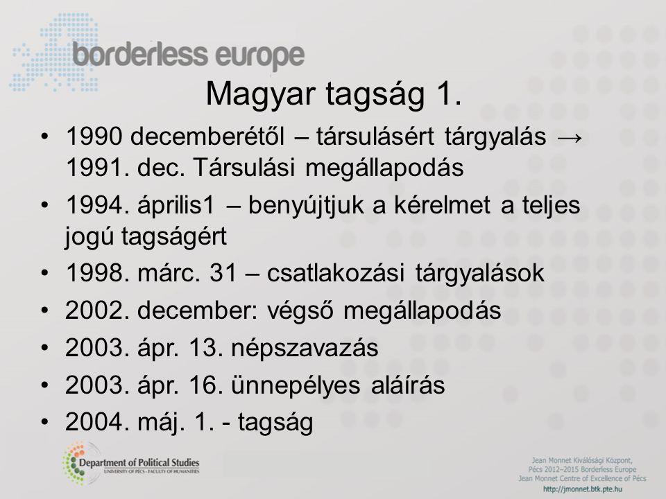 Magyar tagság 1.1990 decemberétől – társulásért tárgyalás → 1991.