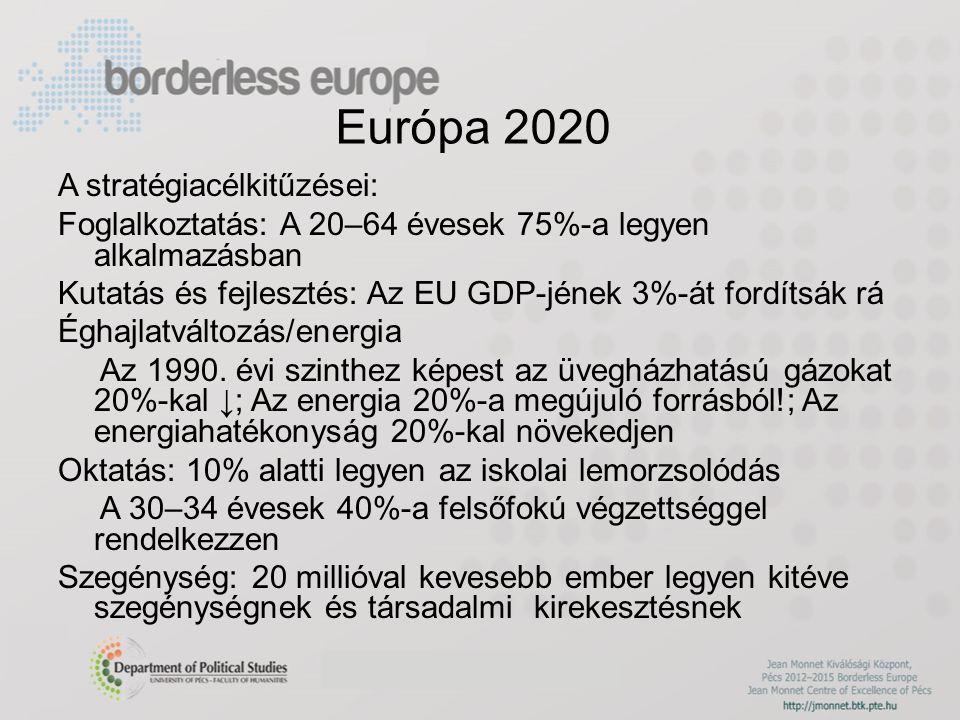 Európa 2020 A stratégiacélkitűzései: Foglalkoztatás: A 20–64 évesek 75%-a legyen alkalmazásban Kutatás és fejlesztés: Az EU GDP-jének 3%-át fordítsák rá Éghajlatváltozás/energia Az 1990.