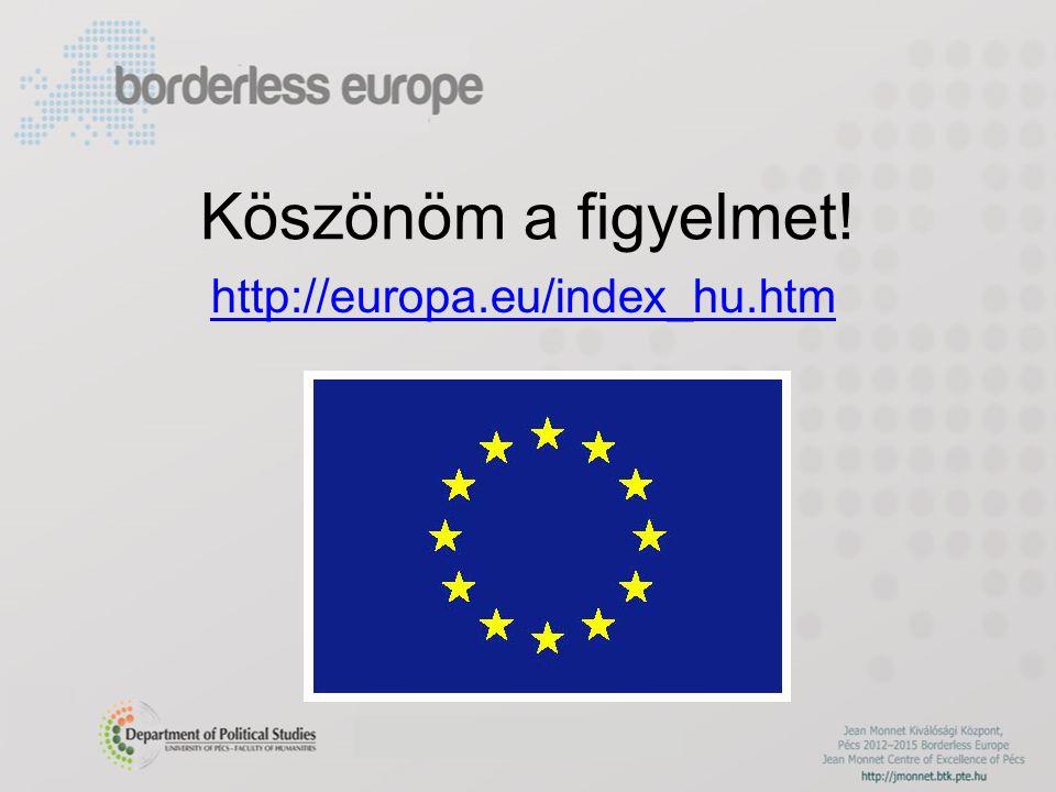 Köszönöm a figyelmet! http://europa.eu/index_hu.htm