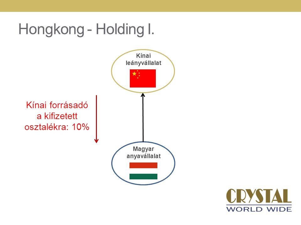 Hongkong - Holding I.