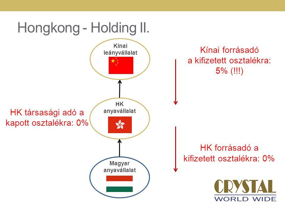 Hongkong - Holding II.