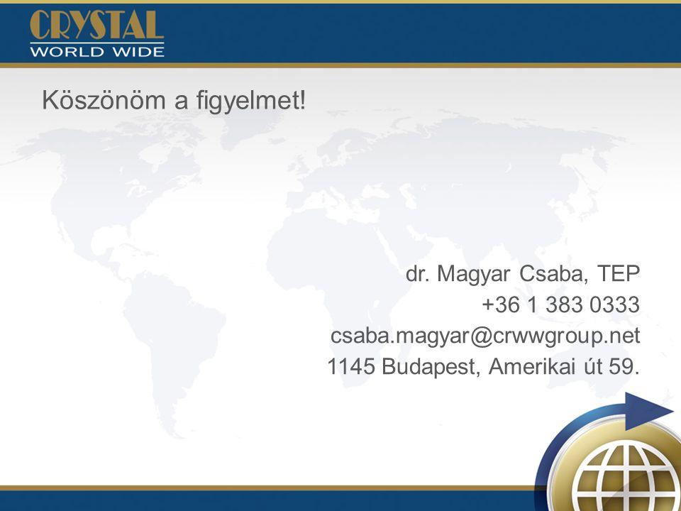 dr.Magyar Csaba, TEP +36 1 383 0333 csaba.magyar@crwwgroup.net 1145 Budapest, Amerikai út 59.