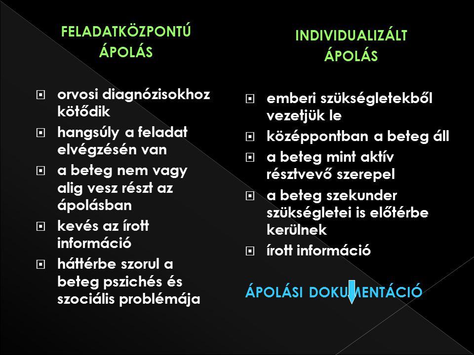 2.Ápolási diagnózis, ápolási probléma megállapítása 3.