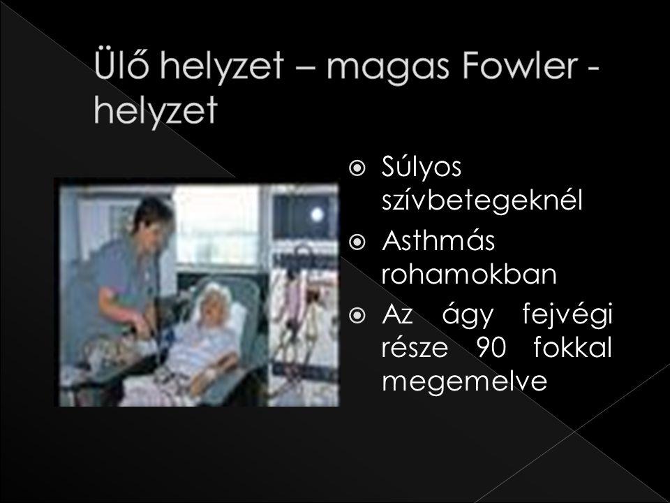  Súlyos szívbetegeknél  Asthmás rohamokban  Az ágy fejvégi része 90 fokkal megemelve
