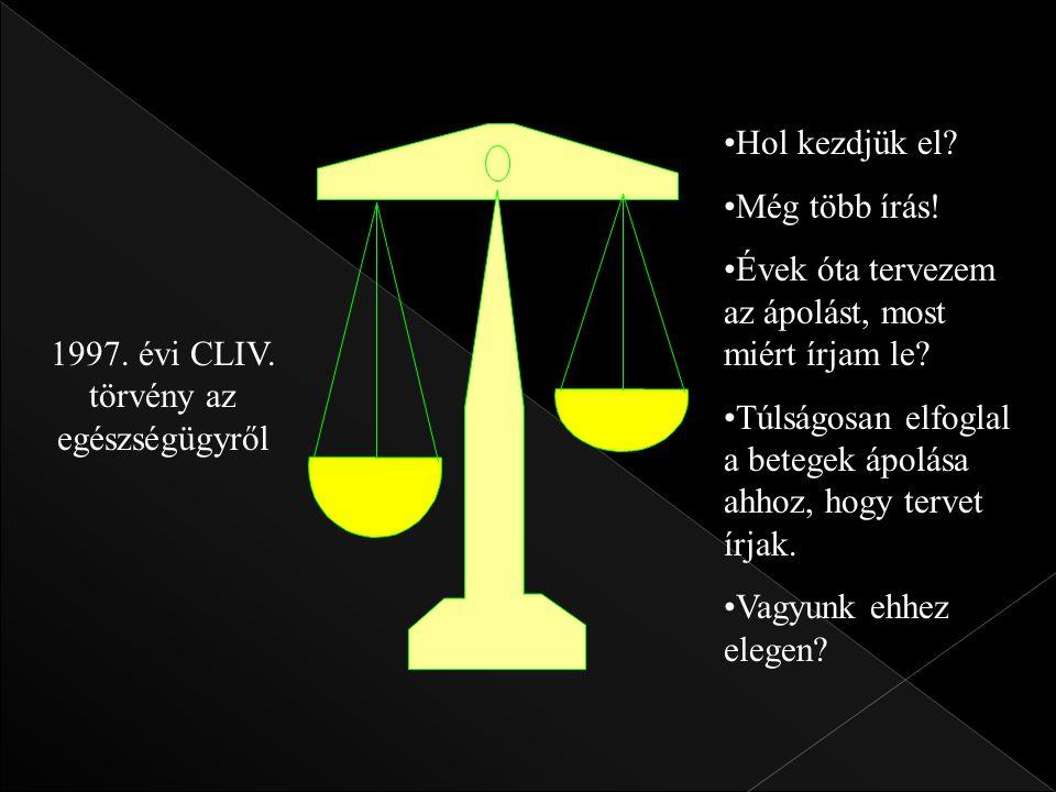 1997. évi CLIV. törvény az egészségügyről Hol kezdjük el? Még több írás! Évek óta tervezem az ápolást, most miért írjam le? Túlságosan elfoglal a bete