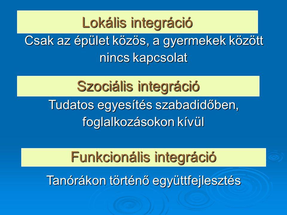 Lokális integráció Csak az épület közös, a gyermekek között nincs kapcsolat Szociális integráció Tanórákon történő együttfejlesztés Funkcionális integráció Tudatos egyesítés szabadidőben, foglalkozásokon kívül