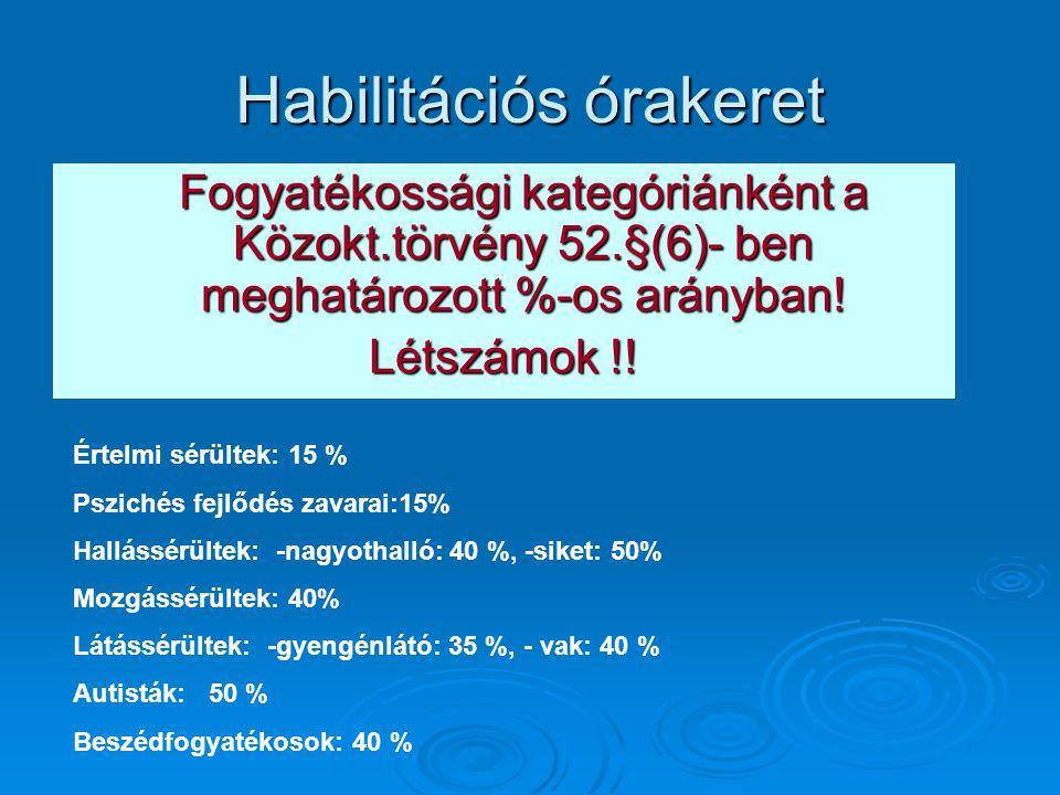 Habilitációs órakeret Fogyatékossági kategóriánként a Közokt.törvény 52.§(6)- ben meghatározott %-os arányban.