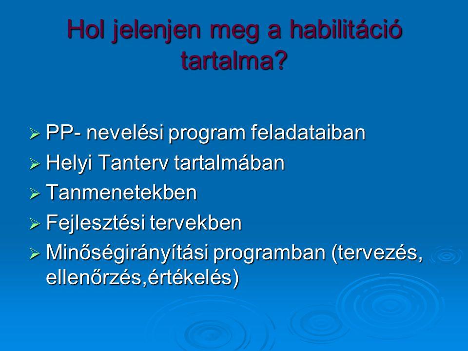 Hol jelenjen meg a habilitáció tartalma?  PP- nevelési program feladataiban  Helyi Tanterv tartalmában  Tanmenetekben  Fejlesztési tervekben  Min