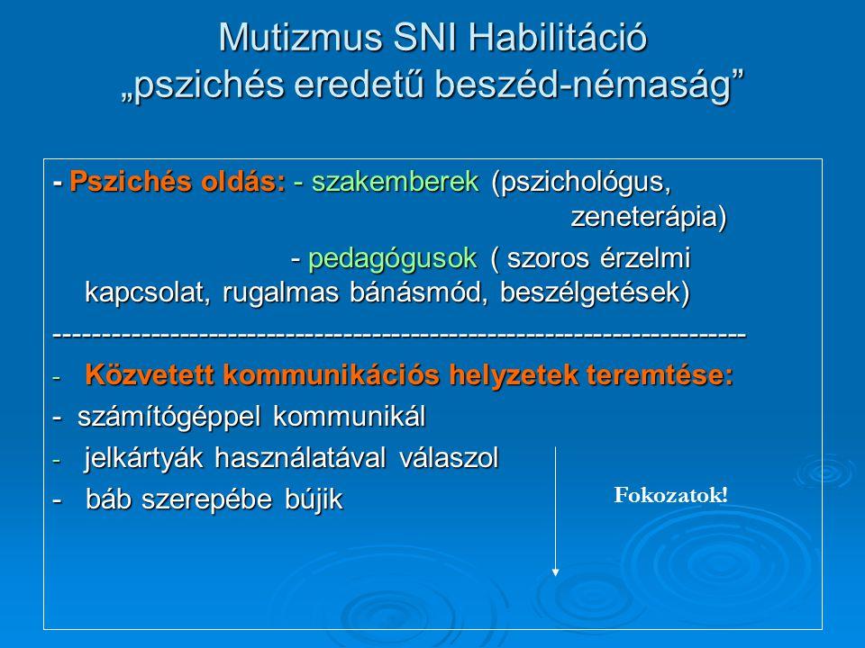 """Mutizmus SNI Habilitáció """"pszichés eredetű beszéd-némaság - Pszichés oldás: - szakemberek (pszichológus, zeneterápia) - pedagógusok ( szoros érzelmi kapcsolat, rugalmas bánásmód, beszélgetések) - pedagógusok ( szoros érzelmi kapcsolat, rugalmas bánásmód, beszélgetések)------------------------------------------------------------------------ - Közvetett kommunikációs helyzetek teremtése: - számítógéppel kommunikál - jelkártyák használatával válaszol - báb szerepébe bújik Fokozatok!"""