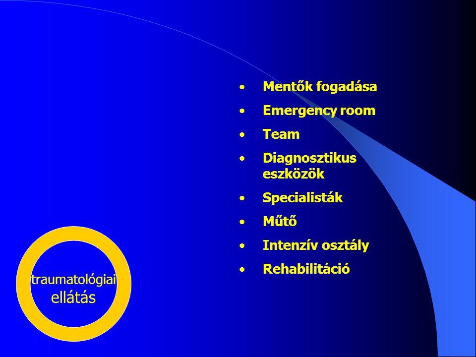 traumatológiai ellátás Mentők fogadása Emergency room Team Diagnosztikus eszközök Specialisták Műtő Intenzív osztály Rehabilitáció