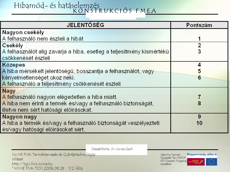 FMEA Készült a Nemzeti Fejlesztési Terv HEFOP 3.3.1 Operatív Programja keretében Összeállította: Dr. Kovács Zsolt NyME FMK Terméktervezési és Gyártást