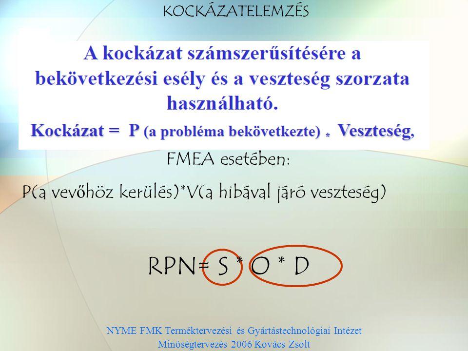 NYME FMK Terméktervezési és Gyártástechnológiai Intézet Minőségtervezés 2006 Kovács Zsolt KOCKÁZATELEMZÉS kkkk kk FMEA esetében: P(a vevőhöz kerülés)*