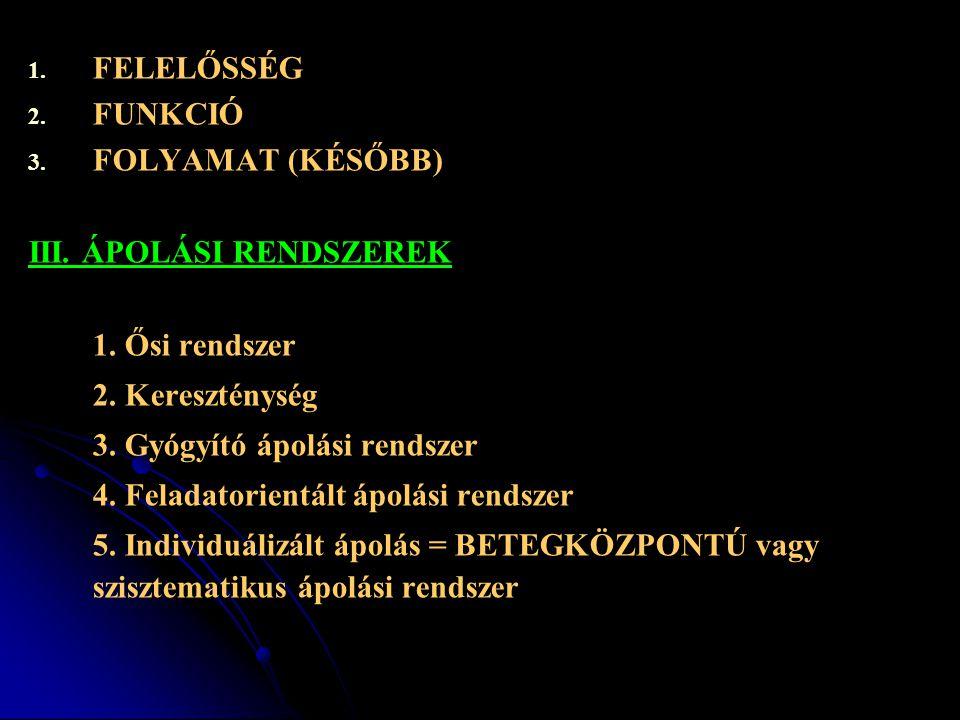 1. 1. FELELŐSSÉG 2. 2. FUNKCIÓ 3. 3. FOLYAMAT (KÉSŐBB) III. ÁPOLÁSI RENDSZEREK 1. Ősi rendszer 2. Kereszténység 3. Gyógyító ápolási rendszer 4. Felada