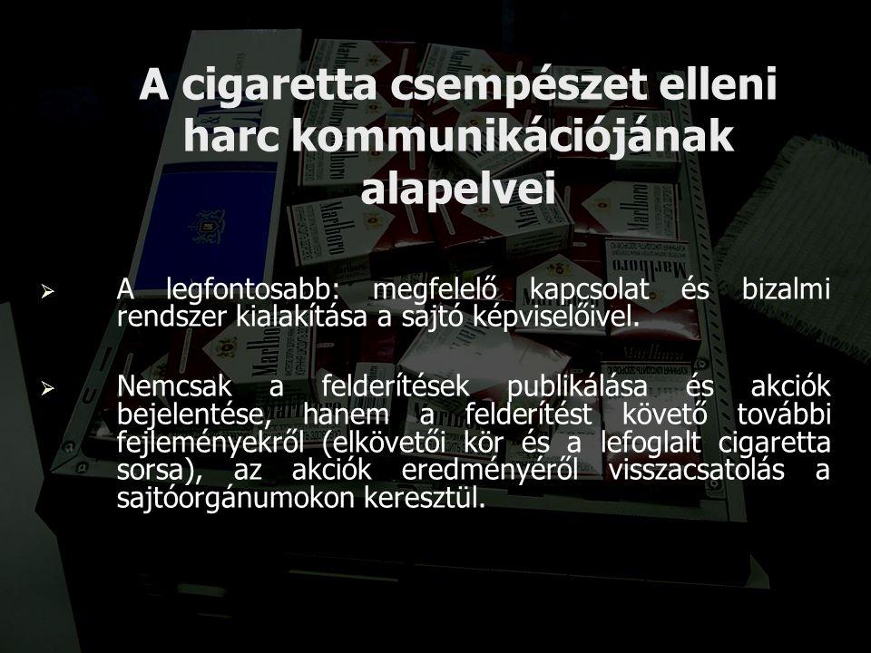A cigaretta csempészet elleni harc kommunikációjának alapelvei   A legfontosabb: megfelelő kapcsolat és bizalmi rendszer kialakítása a sajtó képviselőivel.