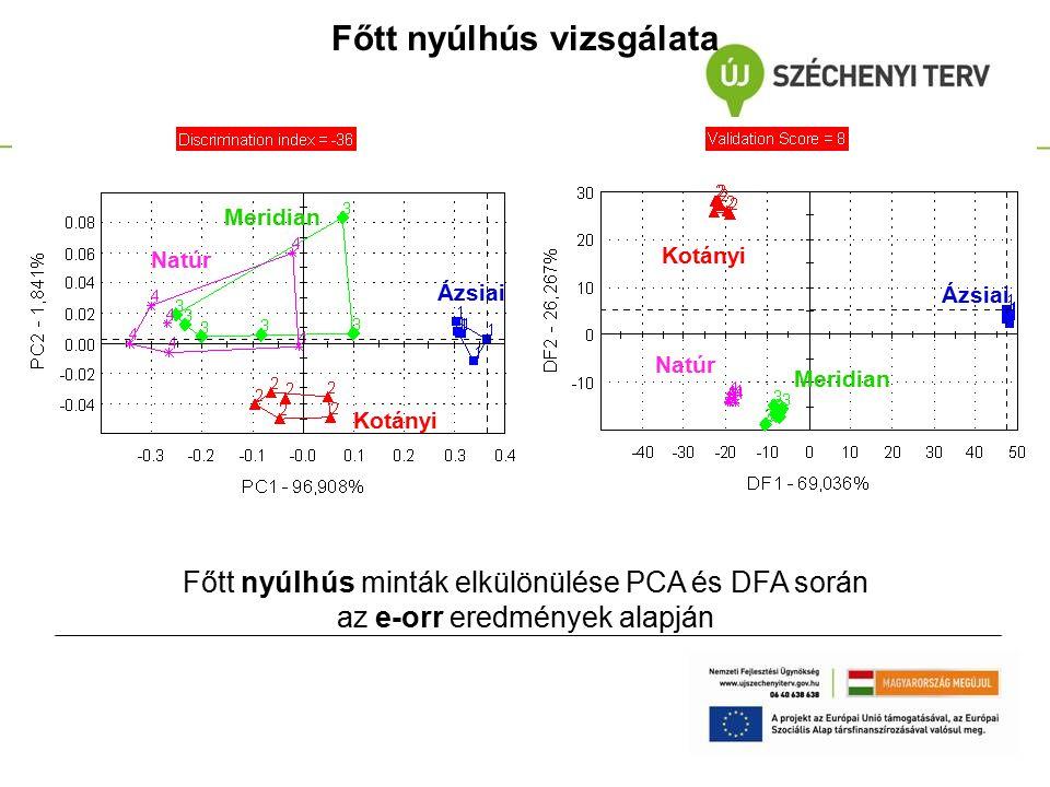 Főtt nyúlhús vizsgálata Főtt nyúlhús minták elkülönülése PCA és DFA során az e-orr eredmények alapján Kotányi Ázsiai Meridian Natúr Kotányi Ázsiai Meridian Natúr