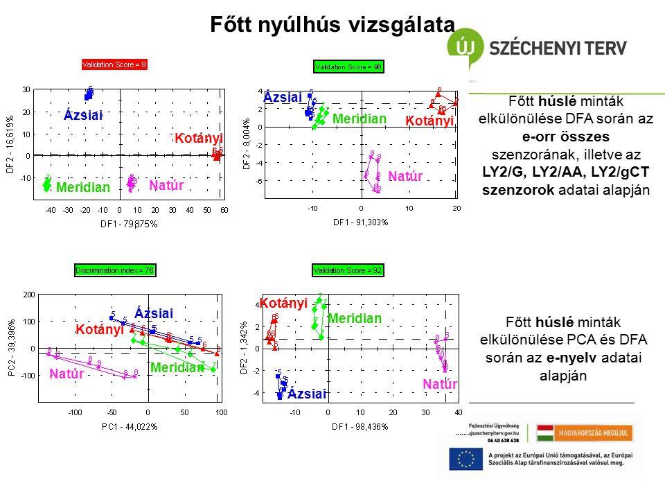 Főtt nyúlhús vizsgálata Főtt húslé minták elkülönülése DFA során az e-orr összes szenzorának, illetve az LY2/G, LY2/AA, LY2/gCT szenzorok adatai alapján Főtt húslé minták elkülönülése PCA és DFA során az e-nyelv adatai alapján Kotányi Ázsiai Meridian Natúr Kotányi Ázsiai Meridian Natúr Kotányi Ázsiai Meridian Natúr Kotányi Ázsiai Meridian Natúr